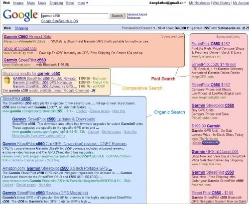 Hey look you're number one... Wait, you paid to be there. Guess what happens when you stop paying? Photo via: http://knol.google.com/k/search-engine-optimization-seo-overview#