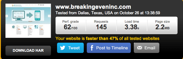 How We Improved Our Site Load Time By Almost 100%