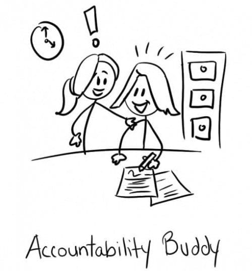 Accountability is key! Image from: http://hauterepublic.com/blog/