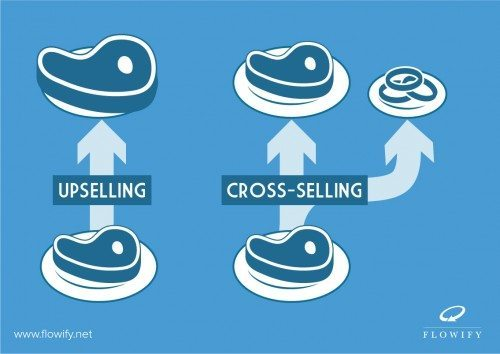 UpsellingInfographics